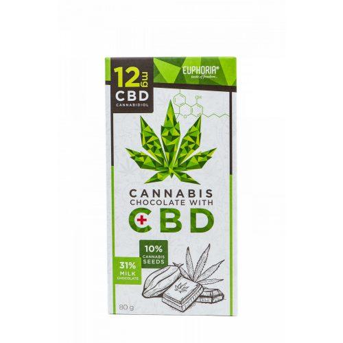 EUPHORIA cannabis tejcsokoládé 12mg CBD-vel